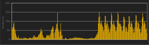Perfil-séptima-etapa-volta-catalunya-2013