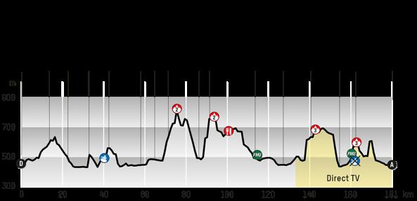 Etapa tres: (foto: web oficial Tour de Romandía)