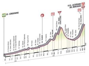 etapa-10-giro-de-italia-2013