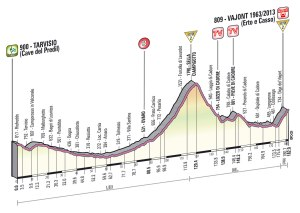 etapa-11-giro-de-italia-2013