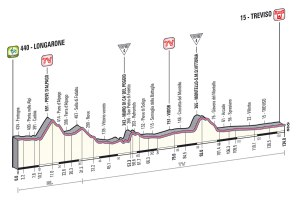 etapa-12-giro-de-italia-2013