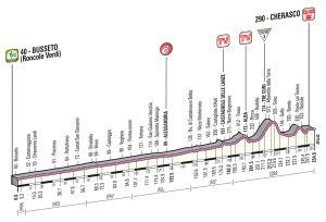 etapa-13-giro-de-italia-2013