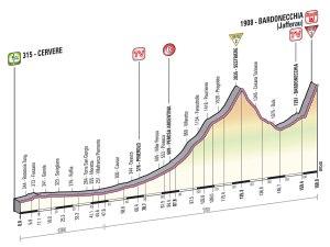 etapa-14-giro-de-italia-2013
