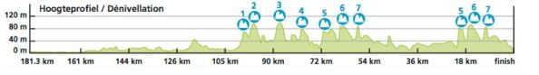 Etapa 2 (foto: Pro Cycling Stats)
