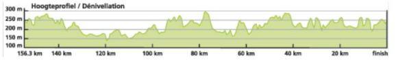 Etapa 4 (foto: Pro Cycling Stats)