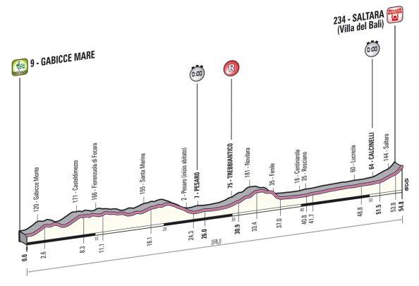 etapa-8-giro-de-italia-2013