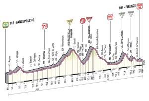 etapa-9-giro-de-italia-2013