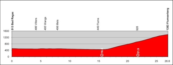 etapa 8 suiza
