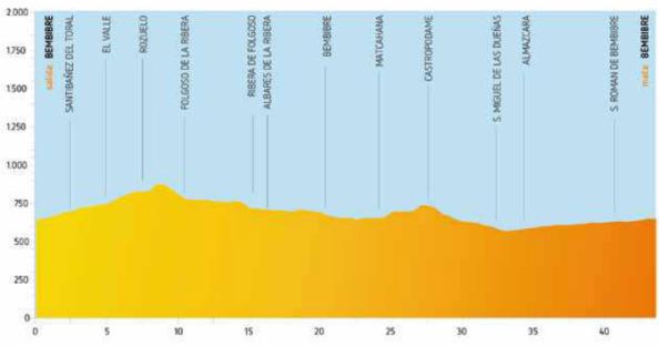 perfil-campeonato-españa-contrarreloj-2013