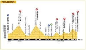 Tour2013-etapa19-perfil