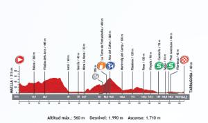 perfil-etapa-12-vuelta-a-españa-2013