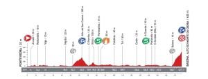 Perfil-etapa2-vuelta2013