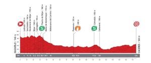 Perfil-etapa6-vuelta2013