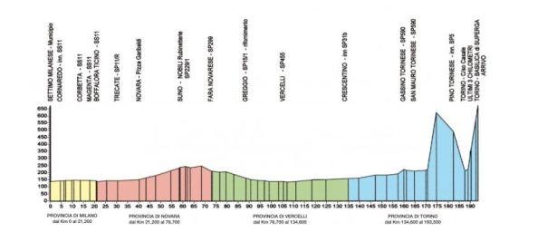 Fuente: Procyclingstats