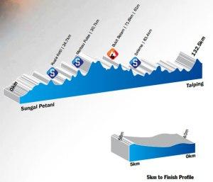 Etapa 2: Sg. Petani-Taiping, 132.5km