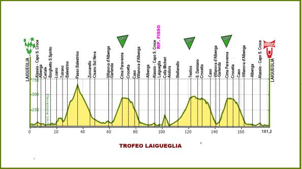 Trofeo-Laigueglia-1392295103