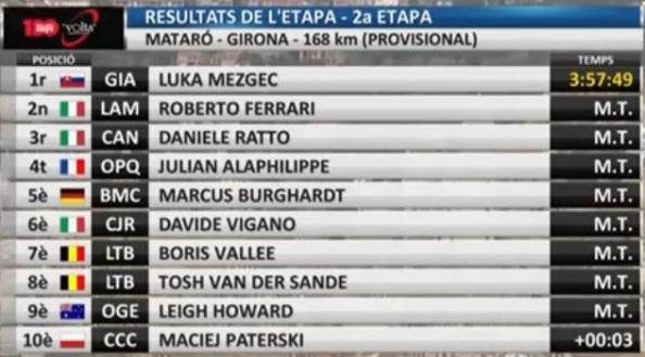 clasificación_etapa_2_volta_catalunya_2014