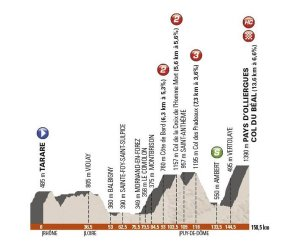 dauphiné_2014_stage_2