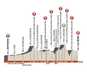 dauphiné_2014_stage_5
