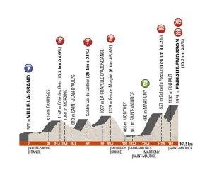 dauphiné_2014_stage_7