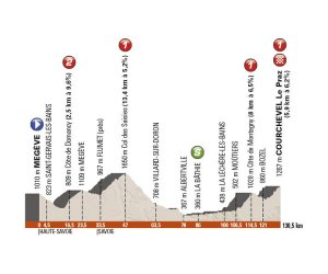 dauphiné_2014_stage_8