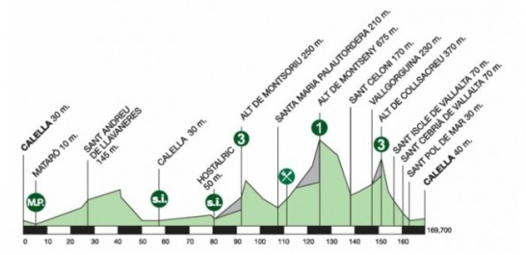 Calella - Calella (165 km.).
